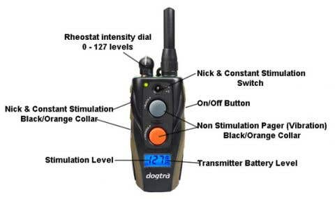 Dogtra 1902S - Transmitter Only